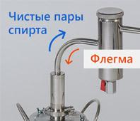 Преимущества самогонного аппарата Германия на 14 литров
