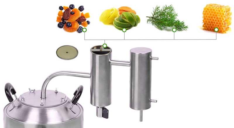 Ароматизация напитков в самогонном аппарате Дымка, 15 л